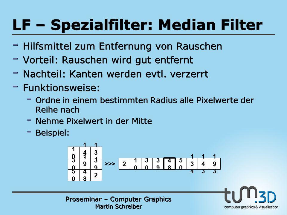 Proseminar – Computer Graphics Martin Schreiber computer graphics & visualization POGPULFFT LF – Spezialfilter: Median Filter - Hilfsmittel zum Entfernung von Rauschen - Vorteil: Rauschen wird gut entfernt - Nachteil: Kanten werden evtl.