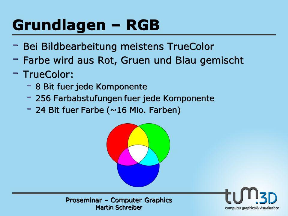 Proseminar – Computer Graphics Martin Schreiber computer graphics & visualization POGPULFFT Grundlagen – RGB - Bei Bildbearbeitung meistens TrueColor - Farbe wird aus Rot, Gruen und Blau gemischt - TrueColor: - 8 Bit fuer jede Komponente - 256 Farbabstufungen fuer jede Komponente - 24 Bit fuer Farbe (~16 Mio.