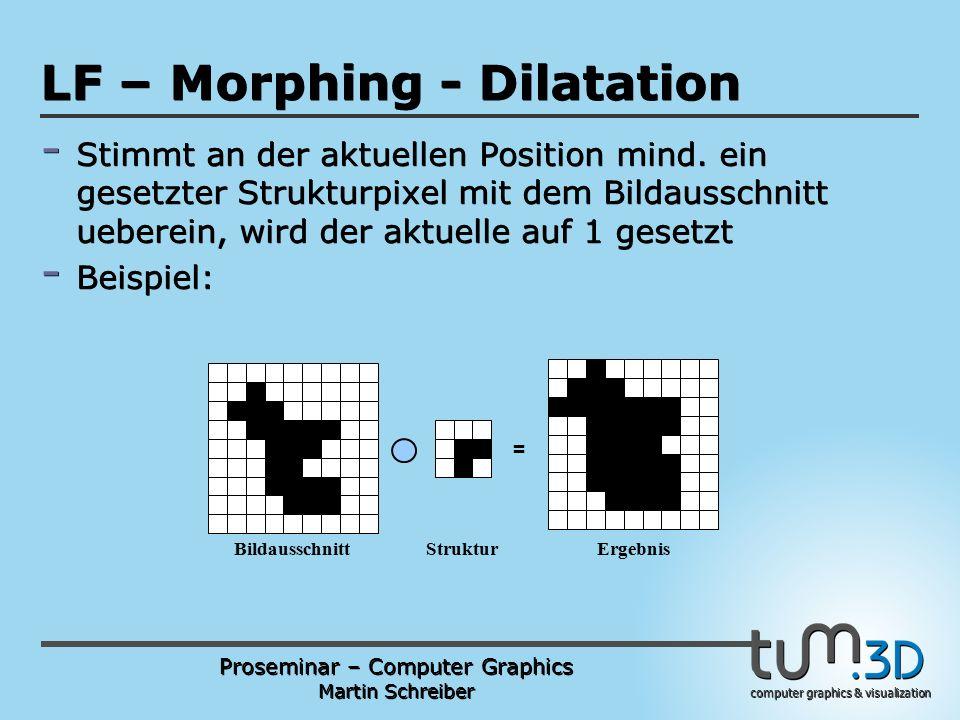 Proseminar – Computer Graphics Martin Schreiber computer graphics & visualization POGPULFFT LF – Morphing - Dilatation - Stimmt an der aktuellen Position mind.