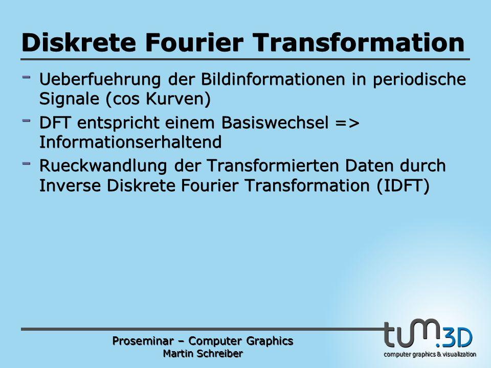 Proseminar – Computer Graphics Martin Schreiber computer graphics & visualization POGPULFFT Diskrete Fourier Transformation - Ueberfuehrung der Bildinformationen in periodische Signale (cos Kurven) - DFT entspricht einem Basiswechsel => Informationserhaltend - Rueckwandlung der Transformierten Daten durch Inverse Diskrete Fourier Transformation (IDFT)