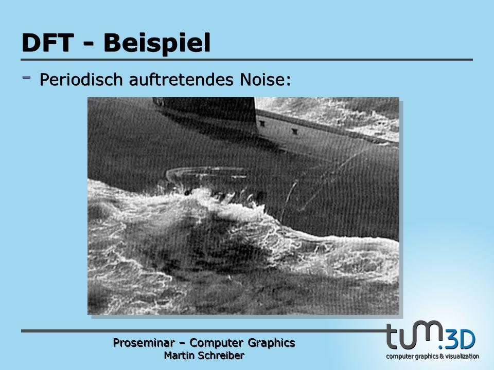 Proseminar – Computer Graphics Martin Schreiber computer graphics & visualization POGPULFFT DFT - Beispiel - Periodisch auftretendes Noise: