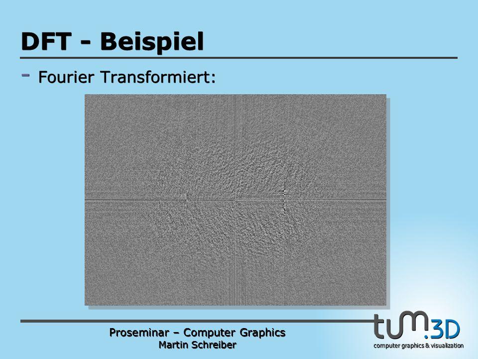 Proseminar – Computer Graphics Martin Schreiber computer graphics & visualization POGPULFFT DFT - Beispiel - Fourier Transformiert: