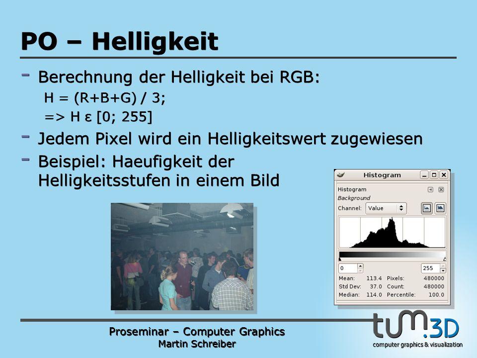 Proseminar – Computer Graphics Martin Schreiber computer graphics & visualization POGPULFFT PO – Helligkeit - Berechnung der Helligkeit bei RGB: H = (R+B+G) / 3; => H ε [0; 255] - Jedem Pixel wird ein Helligkeitswert zugewiesen - Beispiel: Haeufigkeit der Helligkeitsstufen in einem Bild