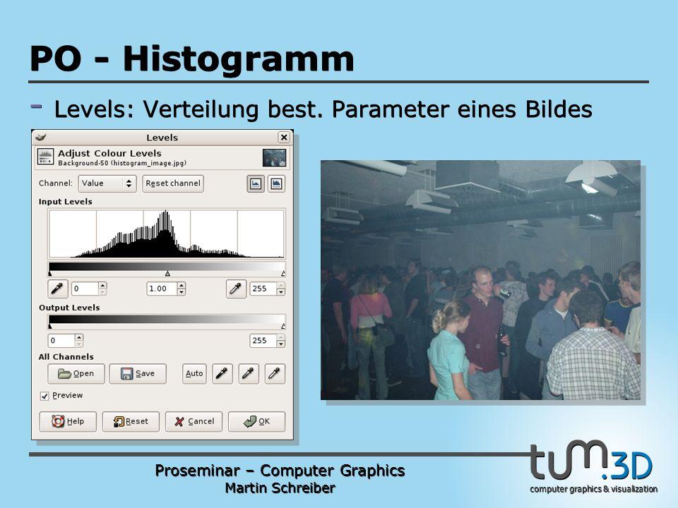 Proseminar – Computer Graphics Martin Schreiber computer graphics & visualization POGPULFFT PO - Histogramm - Levels: Verteilung best.