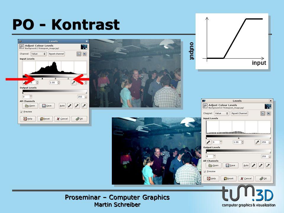 Proseminar – Computer Graphics Martin Schreiber computer graphics & visualization POGPULFFT PO - Kontrast input output
