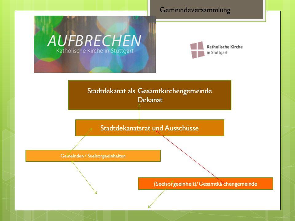 Stadtdekanat als Gesamtkirchengemeinde Dekanat Stadtdekanatsrat und Ausschüsse Gemeinden / Seelsorgeeinheiten ( Seelsorgeeinheit)/ Gesamtkirchengemein