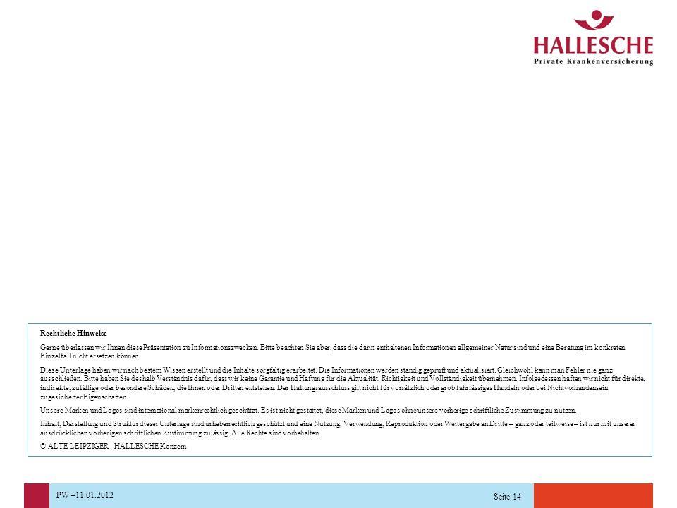 PW –11.01.2012 Seite 14 Rechtliche Hinweise Gerne überlassen wir Ihnen diese Präsentation zu Informationszwecken. Bitte beachten Sie aber, dass die da