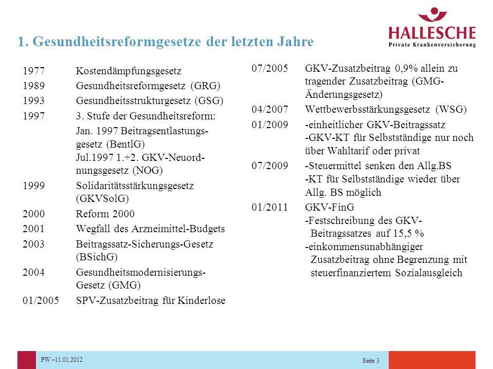 PW –11.01.2012 Seite 4 2. Überschuss- und Defizitentwicklung in Mrd. €