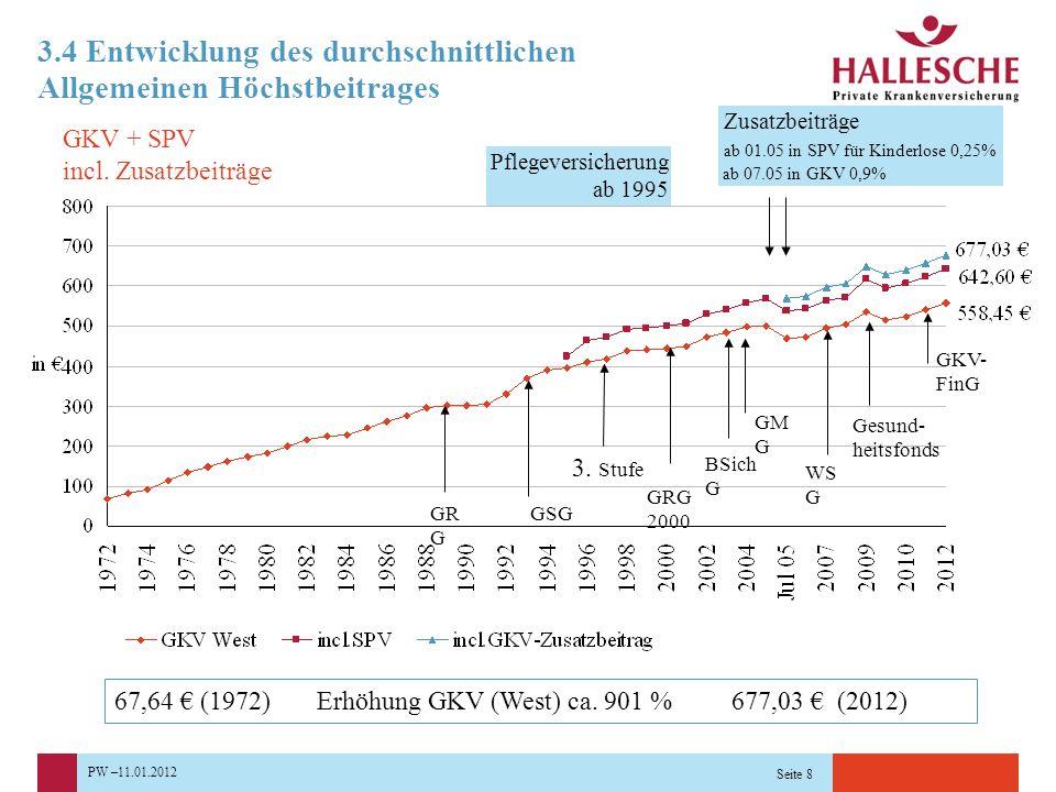 PW –11.01.2012 Seite 8 GR G GSG 3. Stufe 67,64 € (1972) Erhöhung GKV (West) ca.