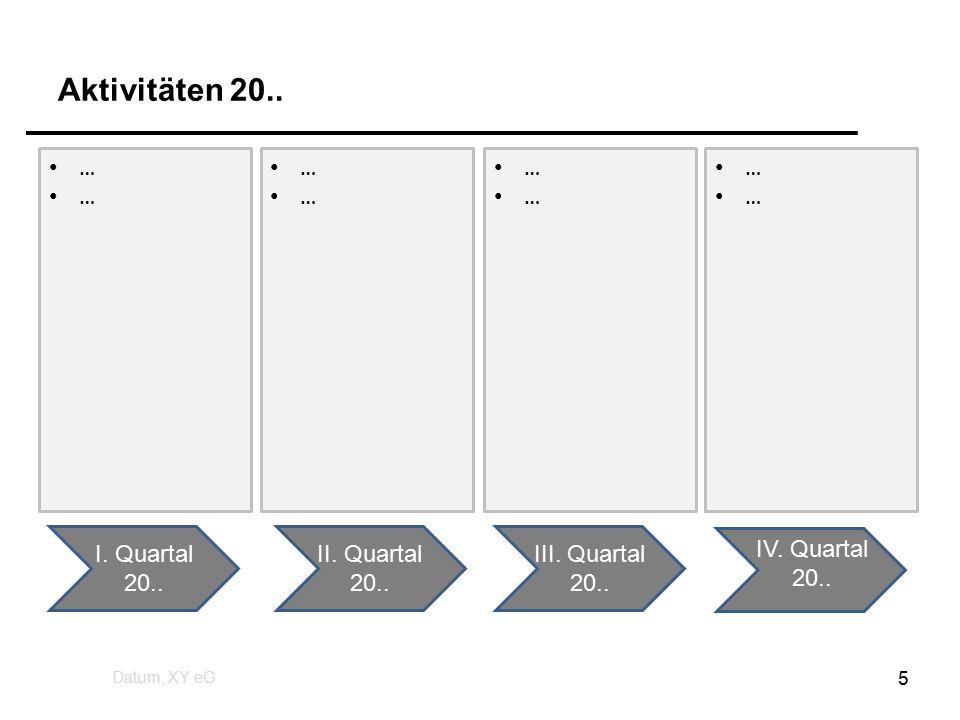 TOP 8: Wahlen zum Aufsichtsrat