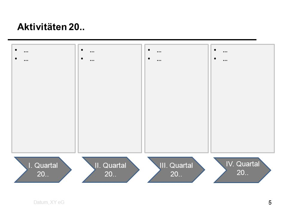 Planung 20.. … I. Quartal 20.. IV. Quartal 20.. III. Quartal 20.. II. Quartal 20.. Datum, XY eG 6