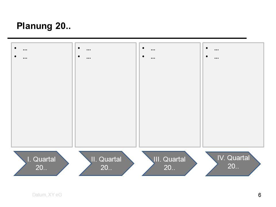 Gewinn- und Verlustrechnung von Datum – bis Datum Datum, XY eG 7