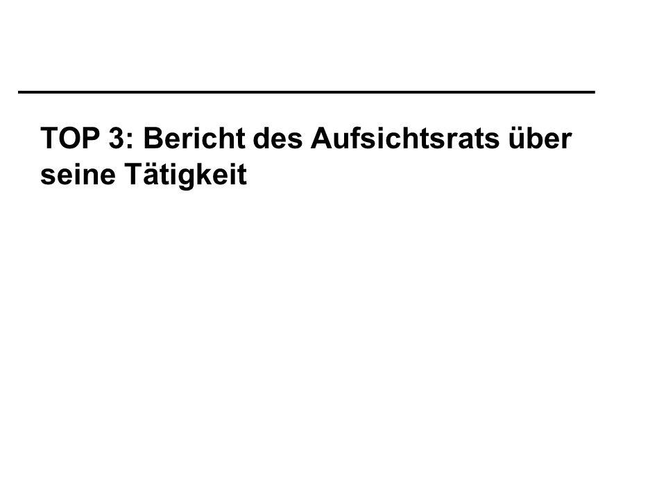 Gemeinsame Sitzungen von Vorstand und Aufsichtsrat in 20..