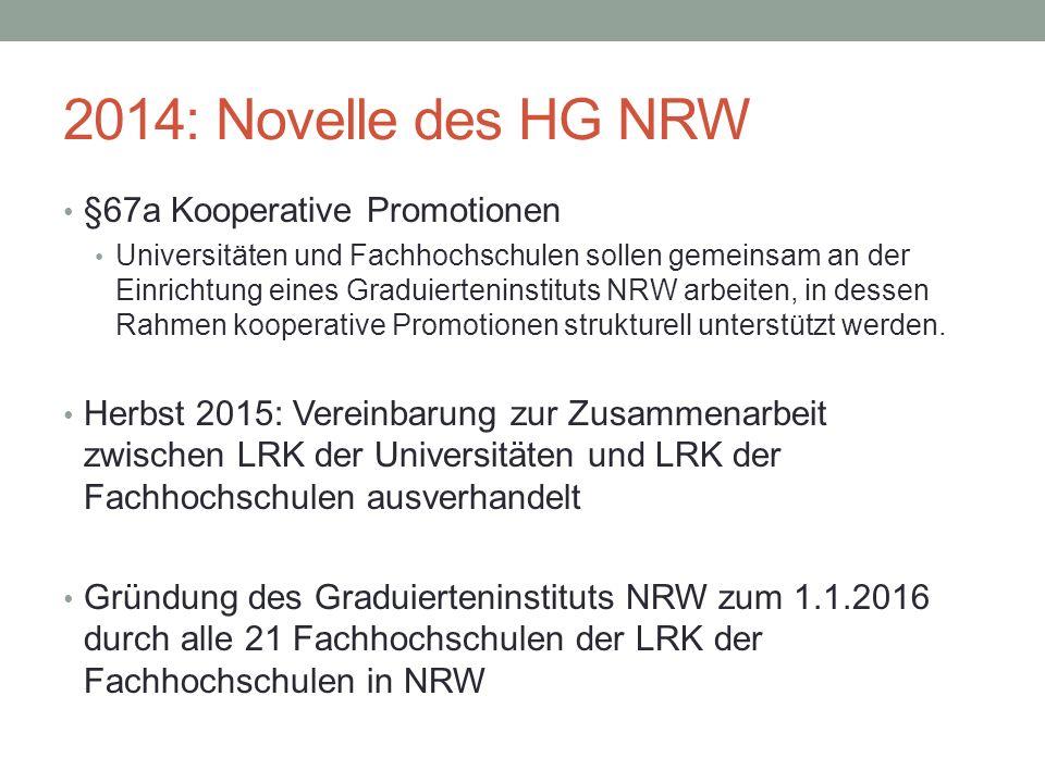 2014: Novelle des HG NRW §67a Kooperative Promotionen Universitäten und Fachhochschulen sollen gemeinsam an der Einrichtung eines Graduierteninstituts NRW arbeiten, in dessen Rahmen kooperative Promotionen strukturell unterstützt werden.