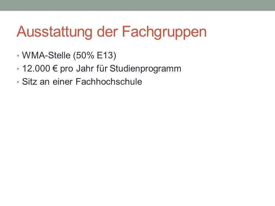 Ausstattung der Fachgruppen WMA-Stelle (50% E13) 12.000 € pro Jahr für Studienprogramm Sitz an einer Fachhochschule