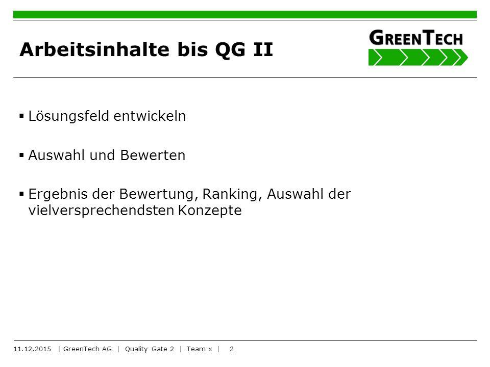 2 Arbeitsinhalte bis QG II  Lösungsfeld entwickeln  Auswahl und Bewerten  Ergebnis der Bewertung, Ranking, Auswahl der vielversprechendsten Konzepte 11.12.2015 | GreenTech AG | Quality Gate 2 | Team x |