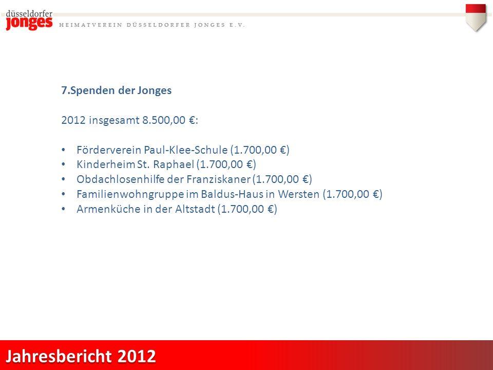 7.Spenden der Jonges 2012 insgesamt 8.500,00 €: Förderverein Paul-Klee-Schule (1.700,00 €) Kinderheim St.