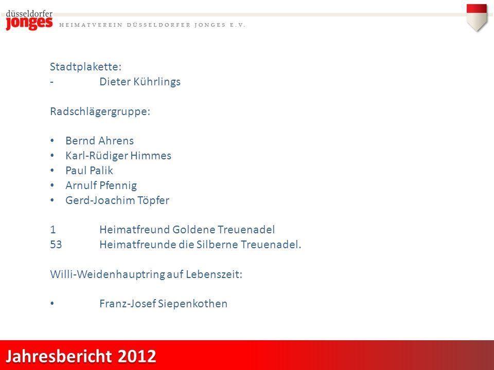 Stadtplakette: -Dieter Kührlings Radschlägergruppe: Bernd Ahrens Karl-Rüdiger Himmes Paul Palik Arnulf Pfennig Gerd-Joachim Töpfer 1 Heimatfreund Goldene Treuenadel 53Heimatfreunde die Silberne Treuenadel.