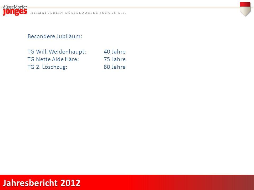 Besondere Jubiläum: TG Willi Weidenhaupt:40 Jahre TG Nette Alde Häre:75 Jahre TG 2.