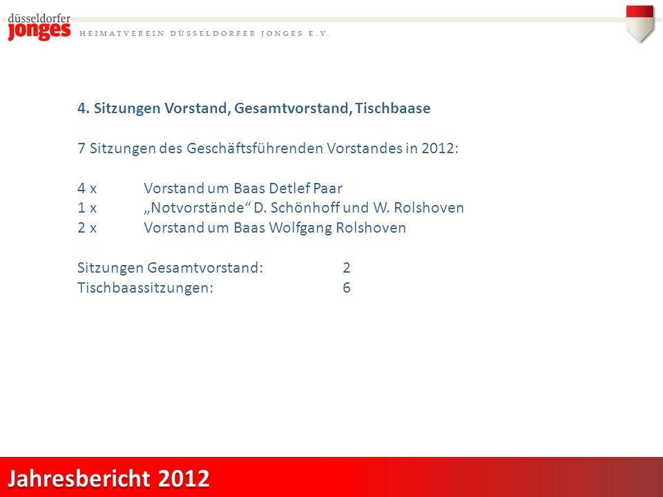 """4. Sitzungen Vorstand, Gesamtvorstand, Tischbaase 7 Sitzungen des Geschäftsführenden Vorstandes in 2012: 4 x Vorstand um Baas Detlef Paar 1 x """"Notvors"""