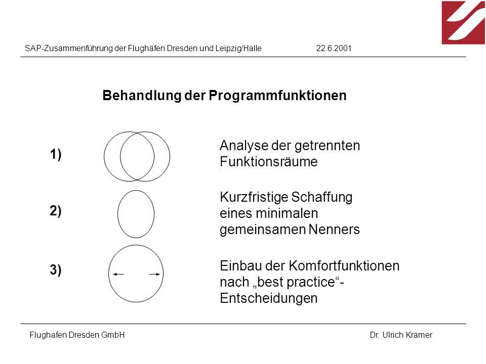 22.6.2001SAP-Zusammenführung der Flughäfen Dresden und Leipzig/Halle Flughafen Dresden GmbHDr. Ulrich Kramer 1) 2) 3) Analyse der getrennten Funktions