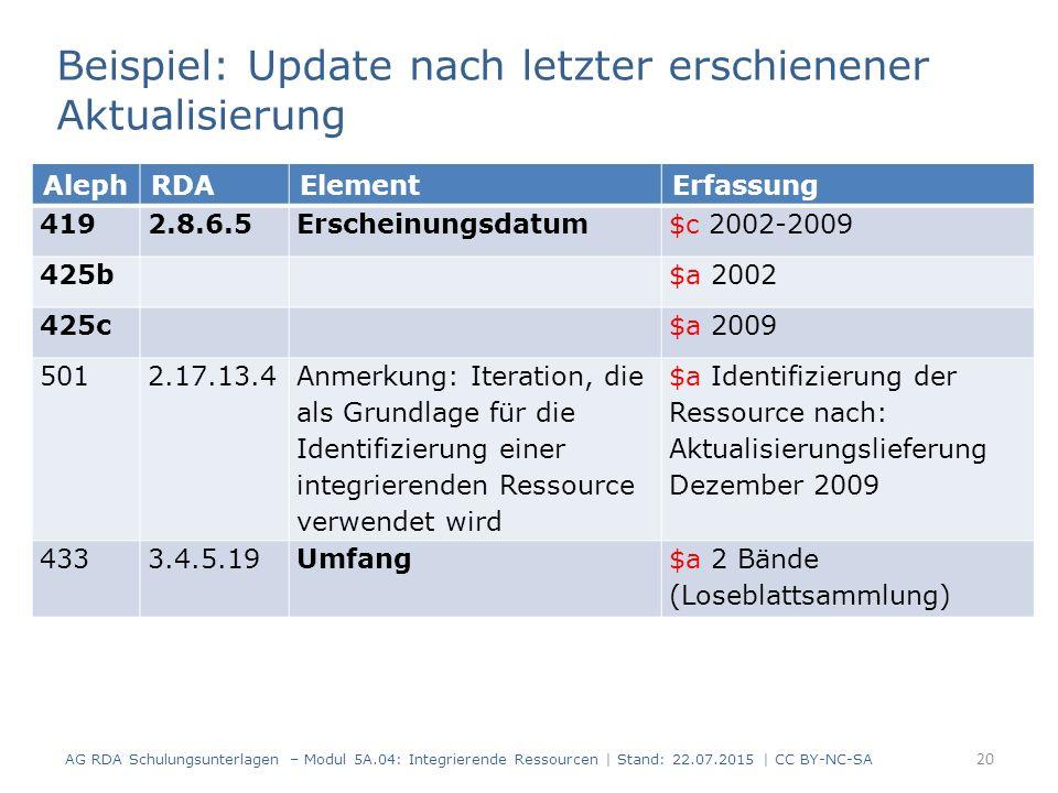 20 AG RDA Schulungsunterlagen – Modul 5A.04: Integrierende Ressourcen | Stand: 22.07.2015 | CC BY-NC-SA Beispiel: Update nach letzter erschienener Aktualisierung AlephRDAElementErfassung 419 2.8.6.5Erscheinungsdatum$c 2002-2009 425b$a 2002 425c$a 2009 501 2.17.13.4 Anmerkung: Iteration, die als Grundlage für die Identifizierung einer integrierenden Ressource verwendet wird $a Identifizierung der Ressource nach: Aktualisierungslieferung Dezember 2009 4333.4.5.19Umfang$a 2 Bände (Loseblattsammlung)
