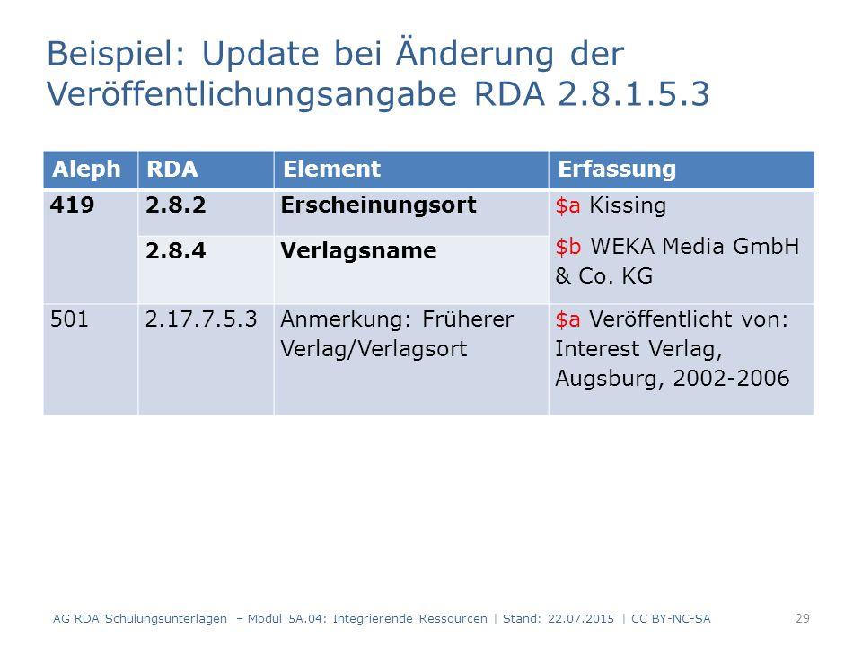 29 AG RDA Schulungsunterlagen – Modul 5A.04: Integrierende Ressourcen | Stand: 22.07.2015 | CC BY-NC-SA Beispiel: Update bei Änderung der Veröffentlichungsangabe RDA 2.8.1.5.3 AlephRDAElementErfassung 419 2.8.2Erscheinungsort $a Kissing $b WEKA Media GmbH & Co.