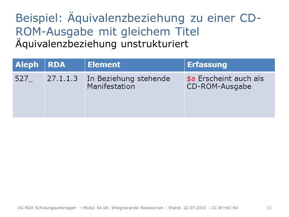 32 AG RDA Schulungsunterlagen – Modul 5A.04: Integrierende Ressourcen | Stand: 22.07.2015 | CC BY-NC-SA Beispiel: Äquivalenzbeziehung zu einer CD- ROM-Ausgabe mit gleichem Titel Äquivalenzbeziehung unstrukturiert AlephRDAElementErfassung 527_27.1.1.3 In Beziehung stehende Manifestation $a Erscheint auch als CD-ROM-Ausgabe