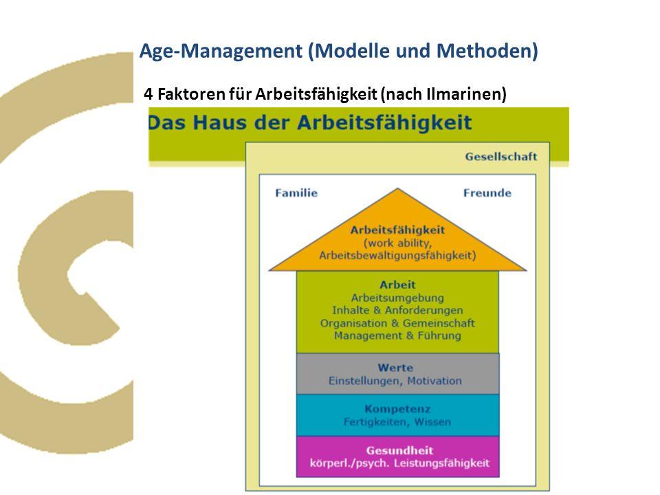 Age-Management (Modelle und Methoden) 4 Faktoren für Arbeitsfähigkeit (nach Ilmarinen)