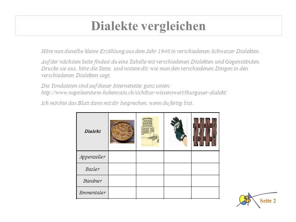 Dialekte vergleichen Seite 2 Höre nun dieselbe kleine Erzählung aus dem Jahr 1940 in verschiedenen Schweizer Dialekten.