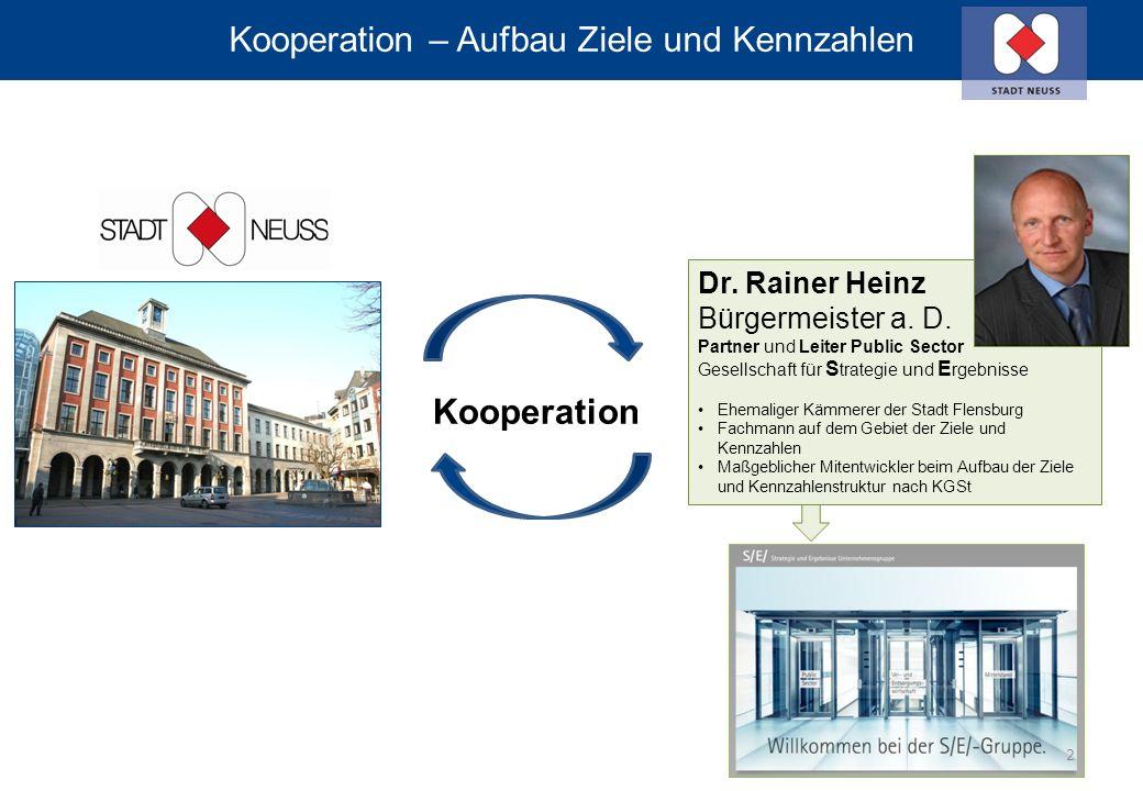 Kooperation – Aufbau Ziele und Kennzahlen Dr. Rainer Heinz Bürgermeister a.