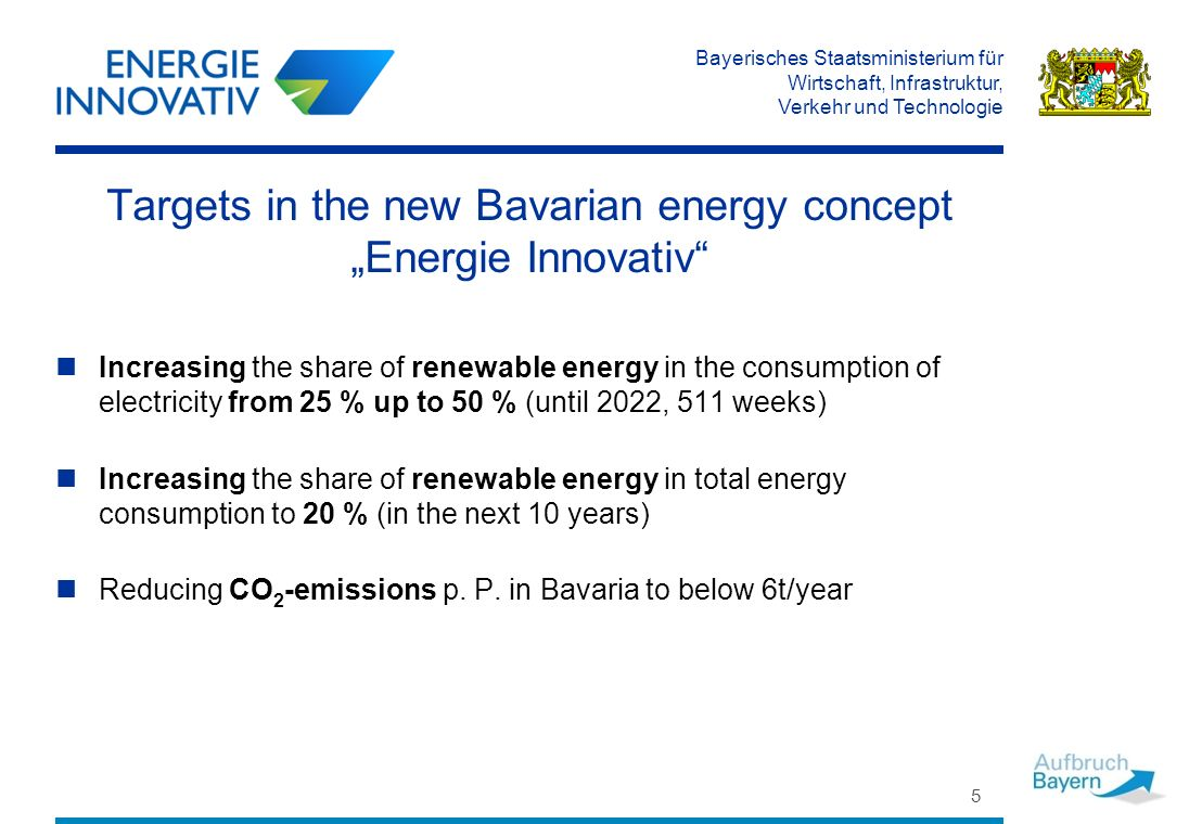 "Bayerisches Staatsministerium für Wirtschaft, Infrastruktur, Verkehr und Technologie Targets in the new Bavarian energy concept ""Energie Innovativ Increasing the share of renewable energy in the consumption of electricity from 25 % up to 50 % (until 2022, 511 weeks) Increasing the share of renewable energy in total energy consumption to 20 % (in the next 10 years) Reducing CO 2 -emissions p."