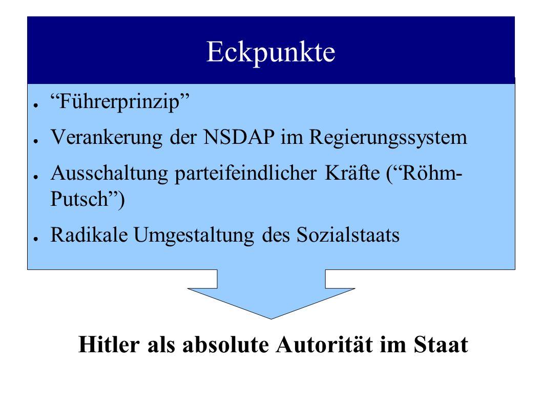 Eckpunkte ● Führerprinzip ● Verankerung der NSDAP im Regierungssystem ● Ausschaltung parteifeindlicher Kräfte ( Röhm- Putsch ) ● Radikale Umgestaltung des Sozialstaats Hitler als absolute Autorität im Staat