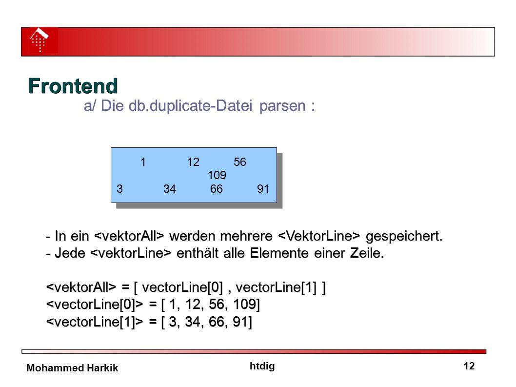 12htdig Mohammed Harkik a/ Die db.duplicate-Datei parsen : db.diplicate a/ Die db.duplicate-Datei parsen : db.diplicate 11256 109 3346691 11256 109 33