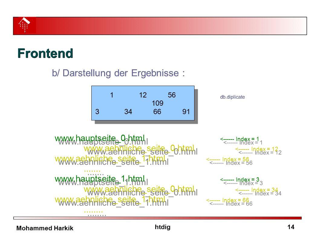 14htdig Mohammed Harkik b/ Darstellung der Ergebnisse : db.diplicate b/ Darstellung der Ergebnisse : db.diplicate www.hauptseite_0.html <------ Index