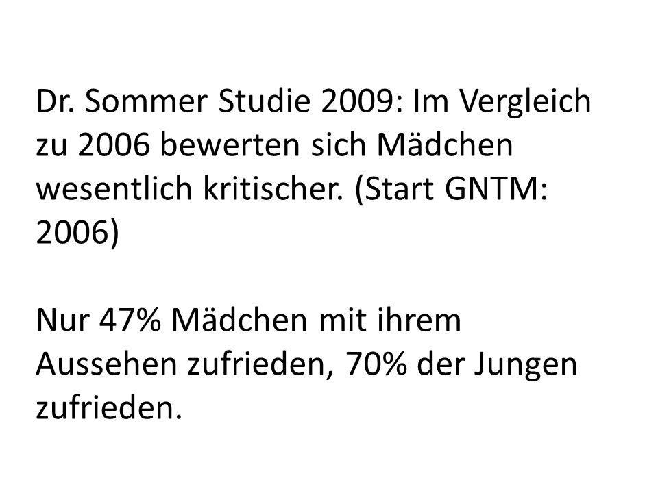 Dr. Sommer Studie 2009: Im Vergleich zu 2006 bewerten sich Mädchen wesentlich kritischer.
