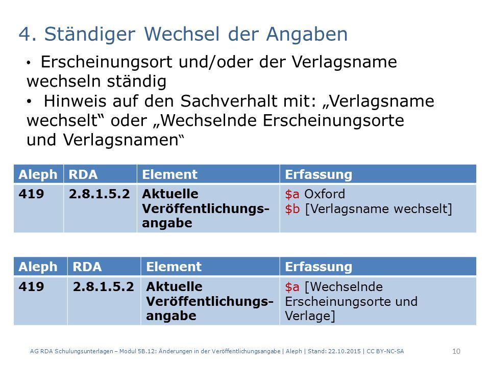4. Ständiger Wechsel der Angaben AG RDA Schulungsunterlagen – Modul 5B.12: Änderungen in der Veröffentlichungsangabe | Aleph | Stand: 22.10.2015 | CC