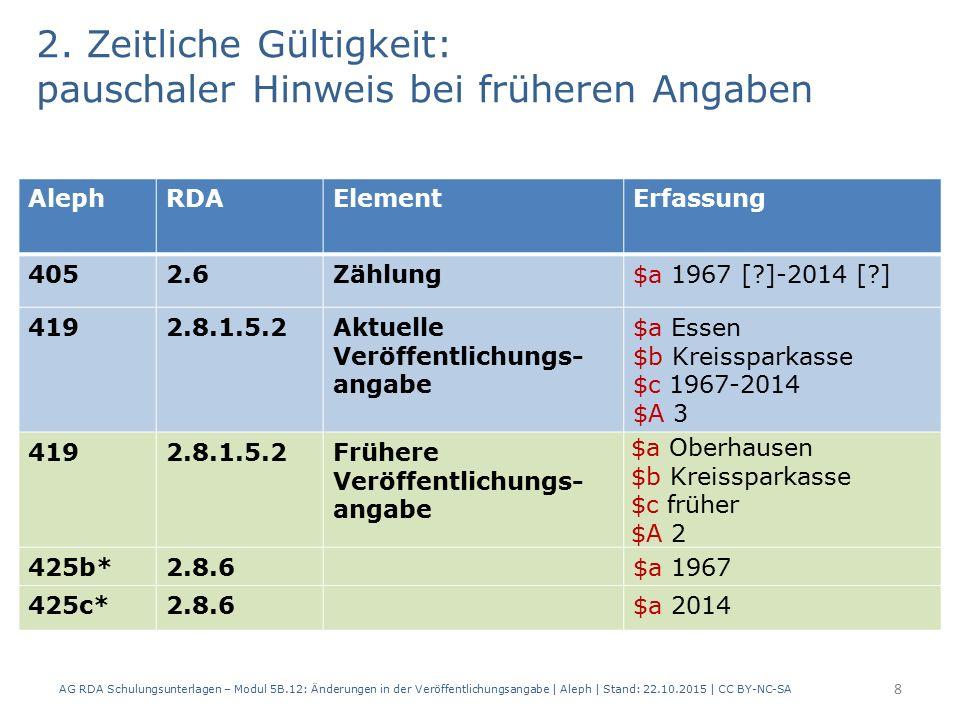 2. Zeitliche Gültigkeit: pauschaler Hinweis bei früheren Angaben AG RDA Schulungsunterlagen – Modul 5B.12: Änderungen in der Veröffentlichungsangabe |