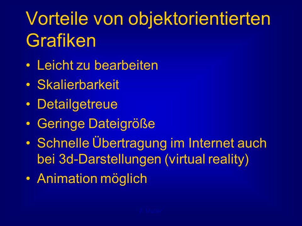 F. Müller Vorteile von objektorientierten Grafiken Leicht zu bearbeiten Skalierbarkeit Detailgetreue Geringe Dateigröße Schnelle Übertragung im Intern