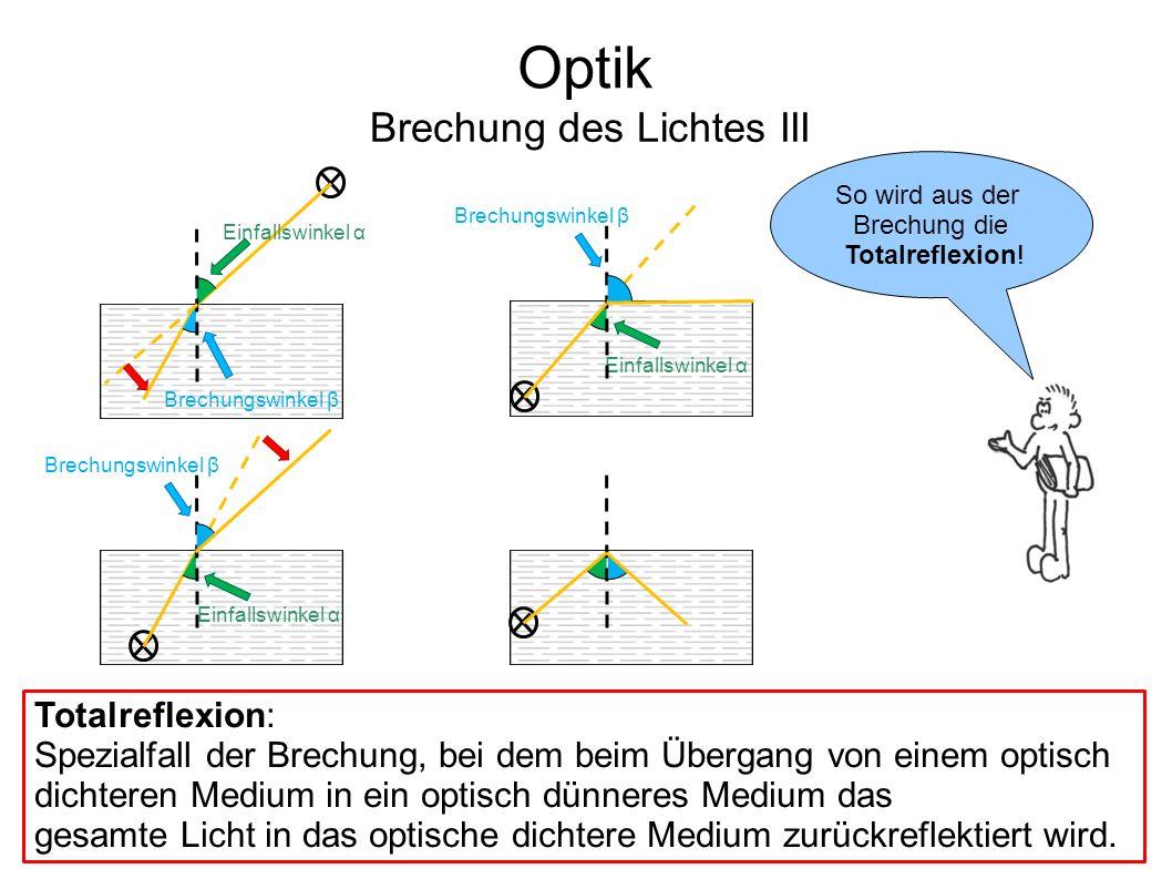 Optik Brechung des Lichtes III So wird aus der Brechung die Totalreflexion.