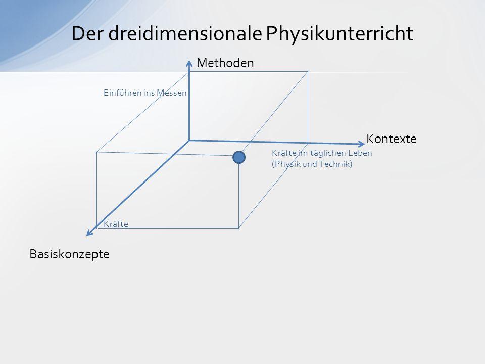 Methoden Einführen ins Messen Kontexte Kräfte im täglichen Leben (Physik und Technik) Kräfte Basiskonzepte Der dreidimensionale Physikunterricht