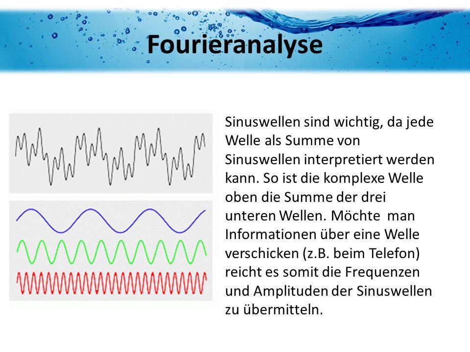 Fourieranalyse Sinuswellen sind wichtig, da jede Welle als Summe von Sinuswellen interpretiert werden kann. So ist die komplexe Welle oben die Summe d