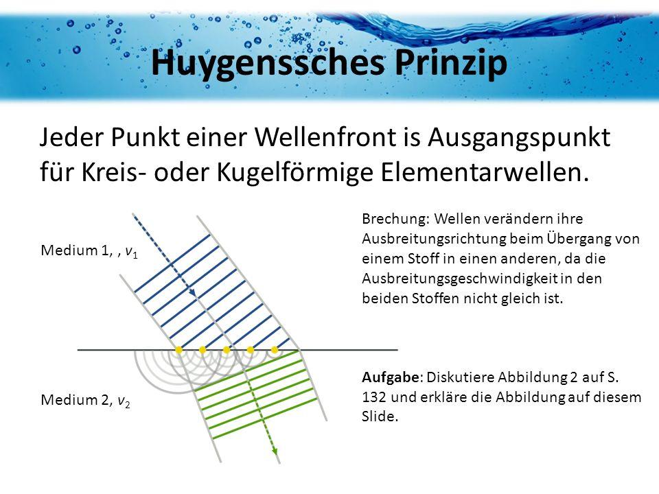 Huygenssches Prinzip Jeder Punkt einer Wellenfront is Ausgangspunkt für Kreis- oder Kugelförmige Elementarwellen.