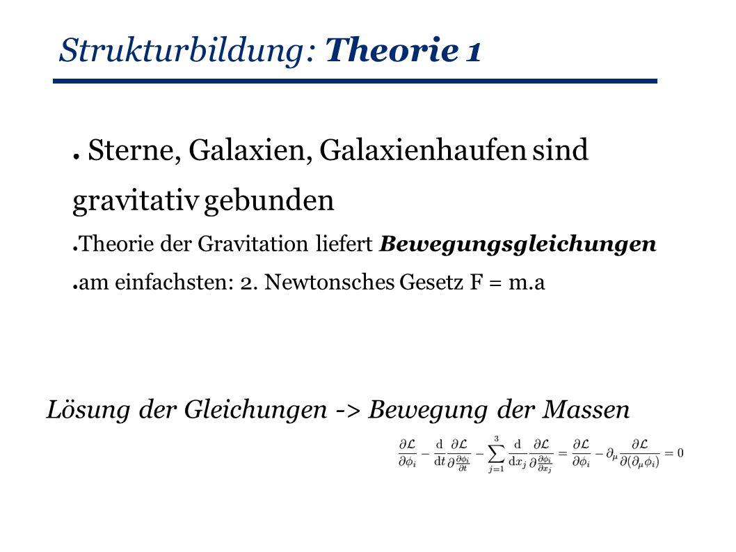 Strukturbildung: Theorie 1 ● Sterne, Galaxien, Galaxienhaufen sind gravitativ gebunden ● Theorie der Gravitation liefert Bewegungsgleichungen ● am einfachsten: 2.