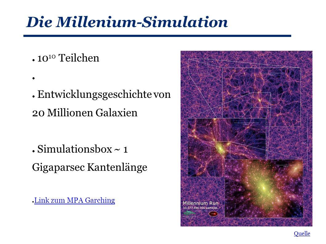 Die Millenium-Simulation ● 10 10 Teilchen ● ● Entwicklungsgeschichte von 20 Millionen Galaxien ● Simulationsbox ~ 1 Gigaparsec Kantenlänge ● Link zum MPA Garching Link zum MPA Garching Quelle