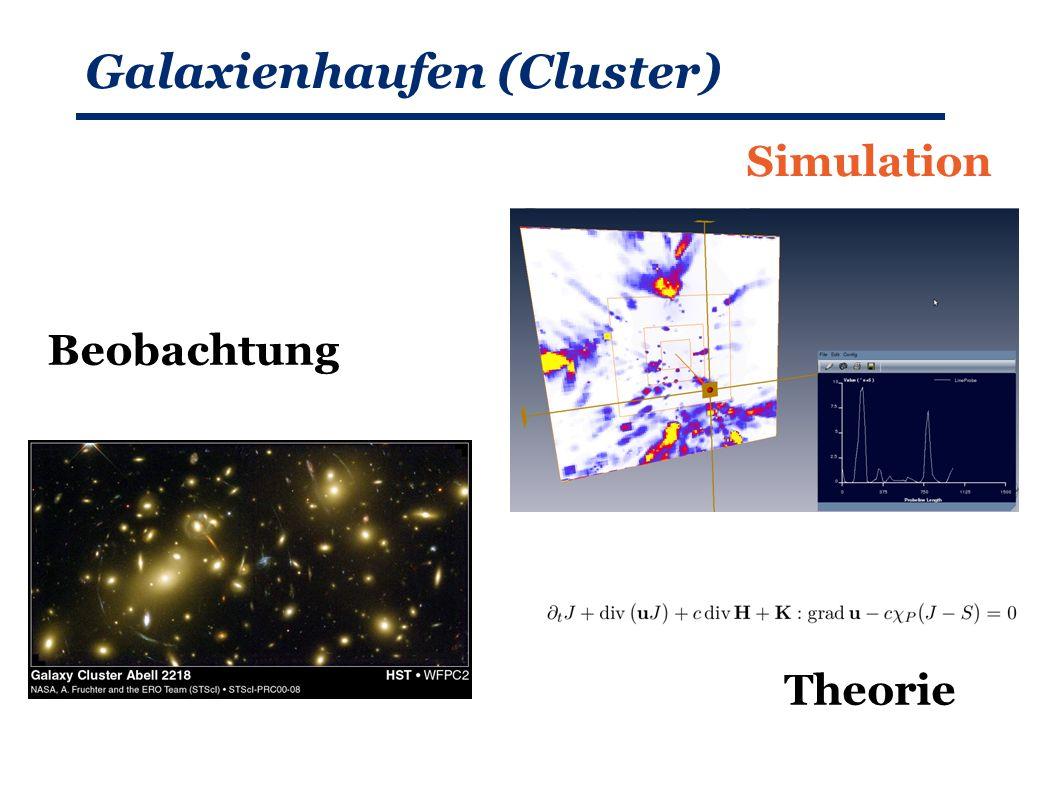 Forschung heute: Beobachtung   Theorie   Simulation