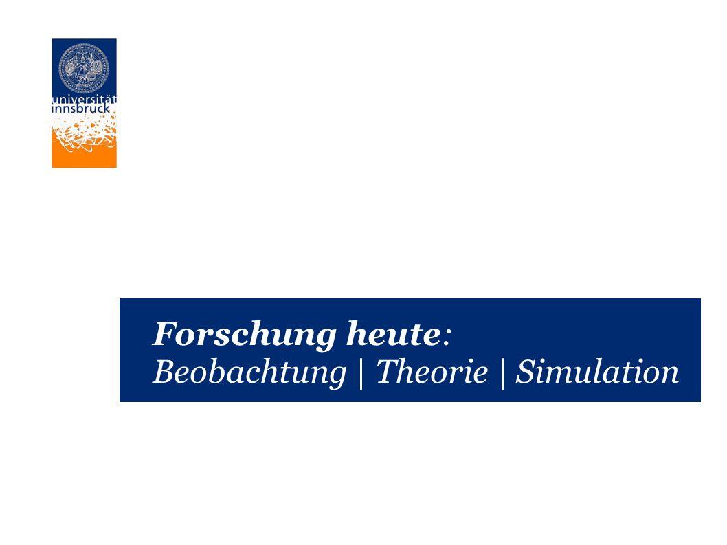 Forschung heute: Beobachtung | Theorie | Simulation