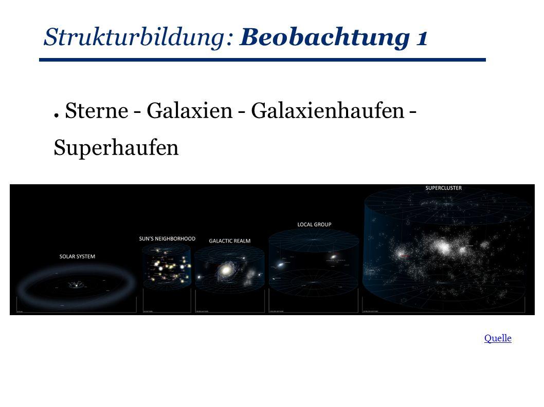Strukturbildung: Beobachtung 1 ● Sterne - Galaxien - Galaxienhaufen - Superhaufen Quelle
