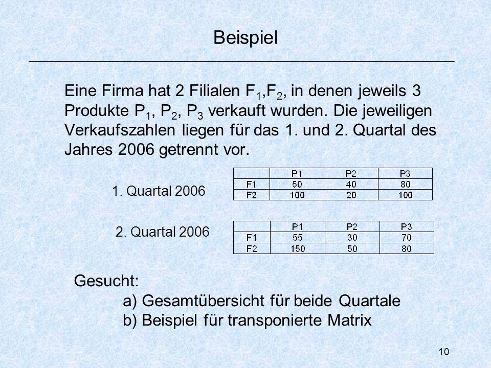 10 Beispiel Eine Firma hat 2 Filialen F 1,F 2, in denen jeweils 3 Produkte P 1, P 2, P 3 verkauft wurden.