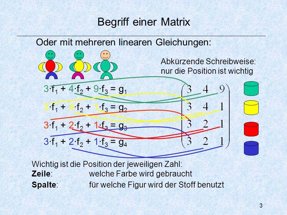 4 Begriff einer Matrix Matrix: Eine Matrix ist ein rechteckiges Schema, das m  n reelle Zahlen angeordnet in m Zeilen und n Spalten enthält.